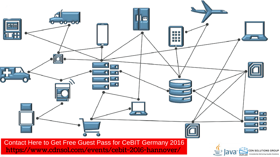 Java Development for IoT-CeBIT Germany 2016