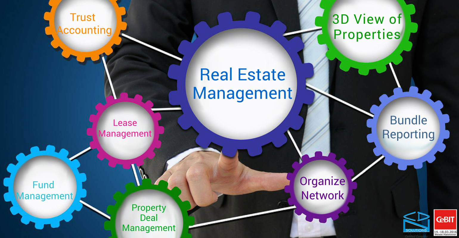 Software and Solutiond for Real Estate Management