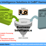business-intelligence-solutions-in-cebit-hannover-2017