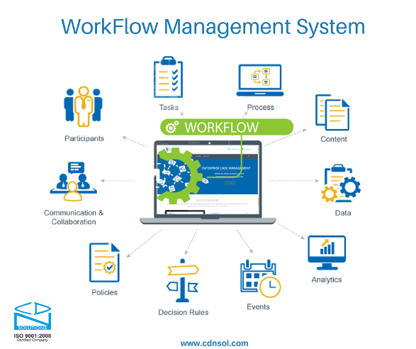 workflow-management-system-cdn-solutions-group