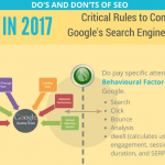 latest-seo-dos-and-donts-2017