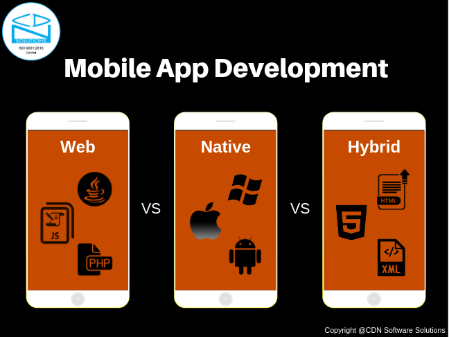 Complete Guide to Mobile App Development_ Web vs Native vs Hybrid